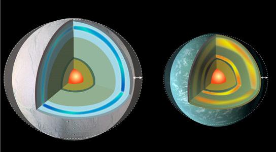 潮汐摩擦可以帮助遥远的地球生存