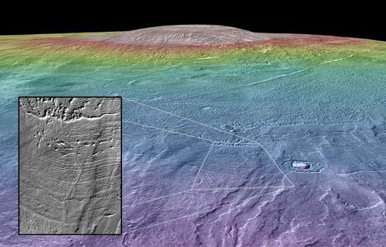arsia mons的火星山坡可能是一个可居住的环境