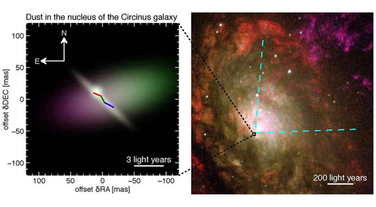 天文学家在马戏团星系中心观看密集的磁盘和明亮的漏斗
