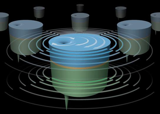 布鲁克海文国家实验室科学家探讨了与纳米级电子设备同步磁性旋转的方法