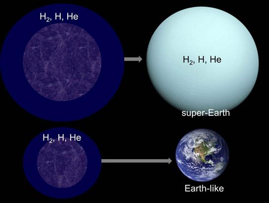 """研究表明,生活中几乎不可能存在于""""超级地球""""上"""
