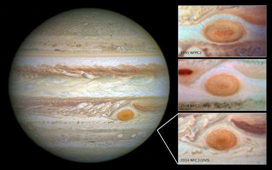 木星的伟大红点已经缩小到最小的已知尺寸