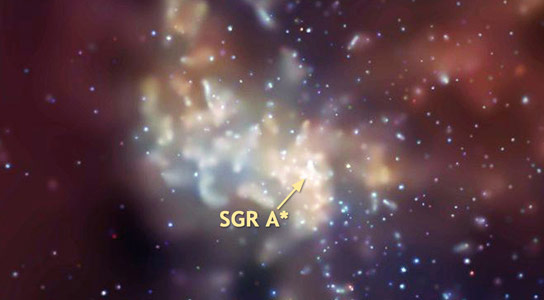 最近的三个黑洞事件以及他们如何塑造我们的宇宙