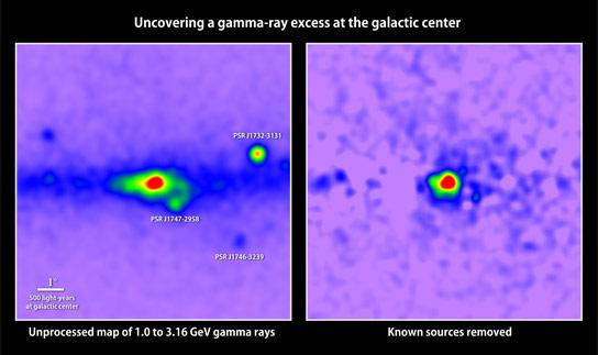 费米数据揭示了新的黑暗线索