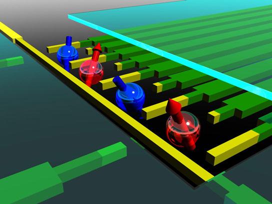 研究人员展示了量子点架构的可扩展性